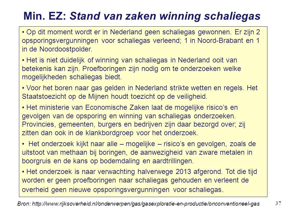Min. EZ: Stand van zaken winning schaliegas