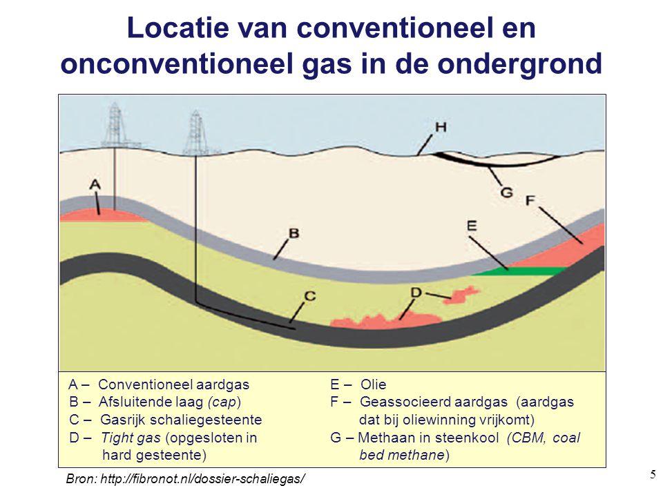 Locatie van conventioneel en onconventioneel gas in de ondergrond