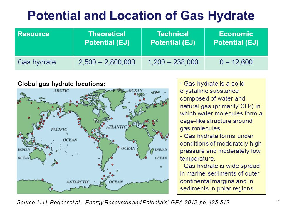 Potential and Location of Gas Hydrate