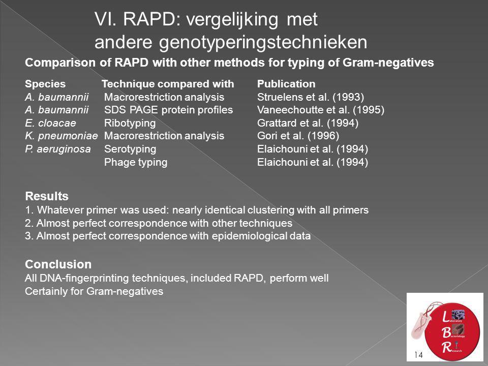 VI. RAPD: vergelijking met andere genotyperingstechnieken
