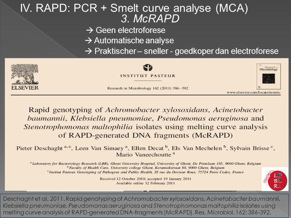 IV. RAPD: PCR + Smelt curve analyse (MCA) 3. McRAPD