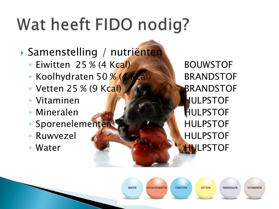 Wat heeft FIDO nodig Samenstelling / nutriënten