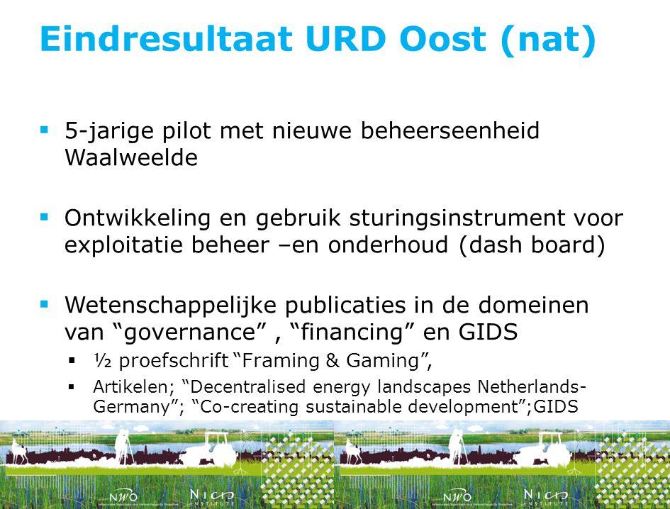 Eindresultaat URD Oost (nat)