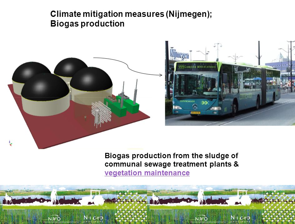 Climate mitigation measures (Nijmegen); Biogas production