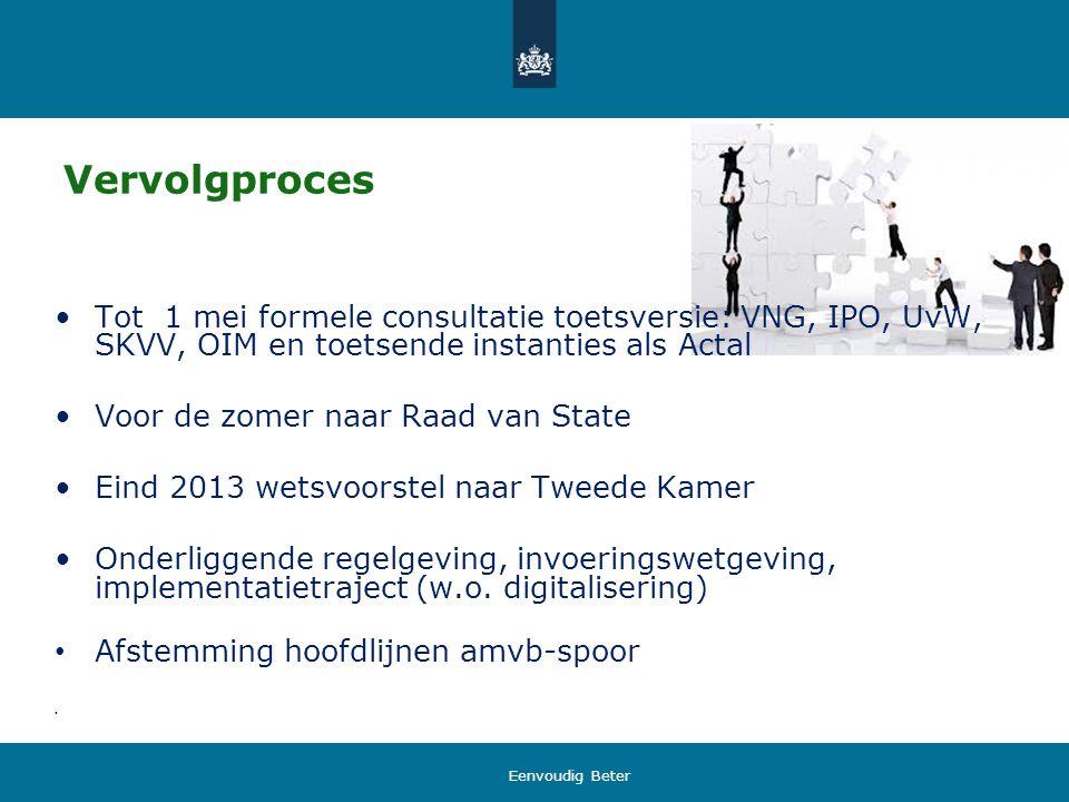 Vervolgproces Tot 1 mei formele consultatie toetsversie: VNG, IPO, UvW, SKVV, OIM en toetsende instanties als Actal.
