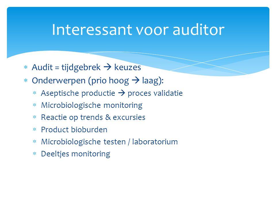 Interessant voor auditor