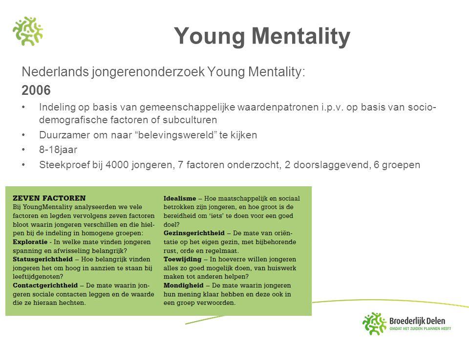 Young Mentality Nederlands jongerenonderzoek Young Mentality: 2006