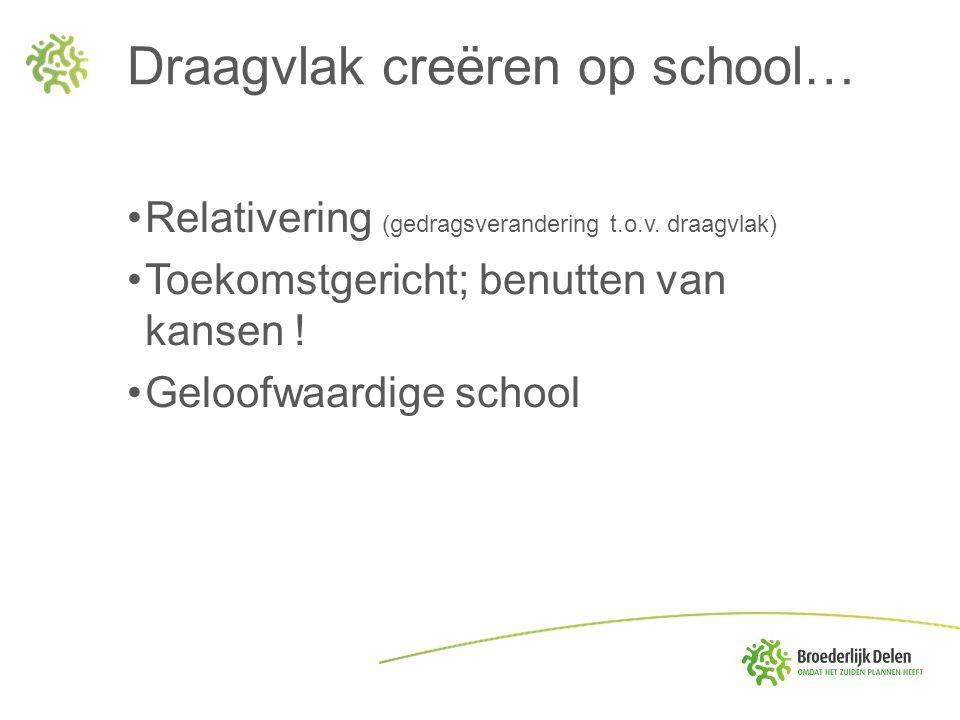 Draagvlak creëren op school…