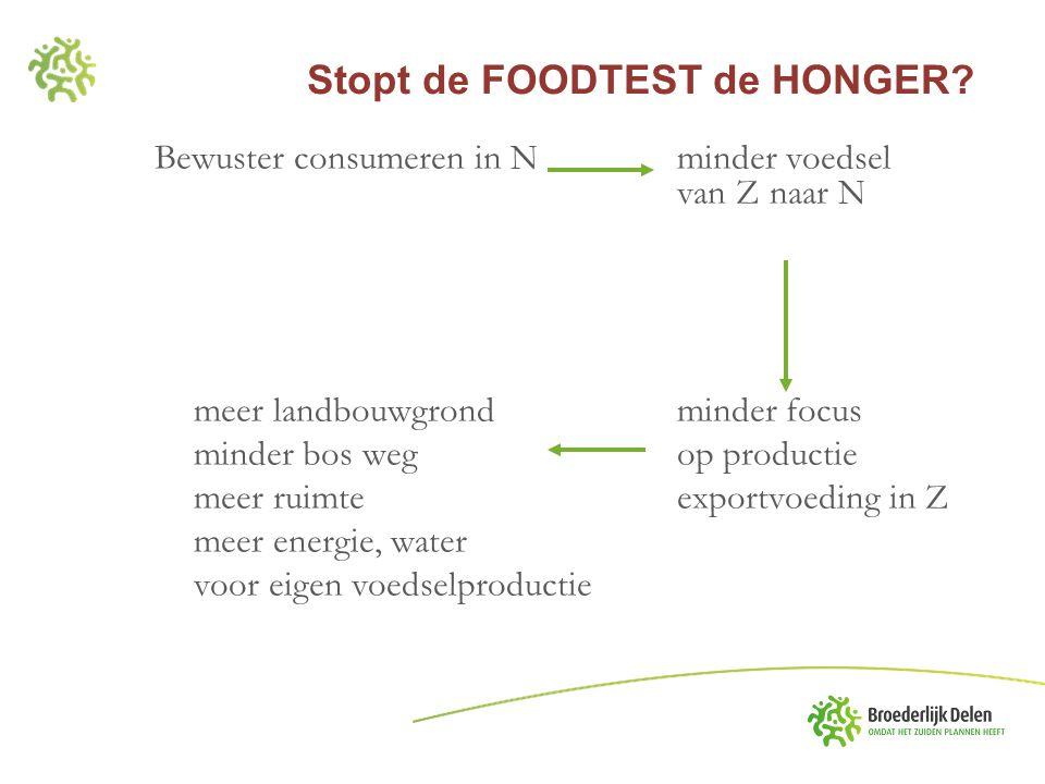 Stopt de FOODTEST de HONGER
