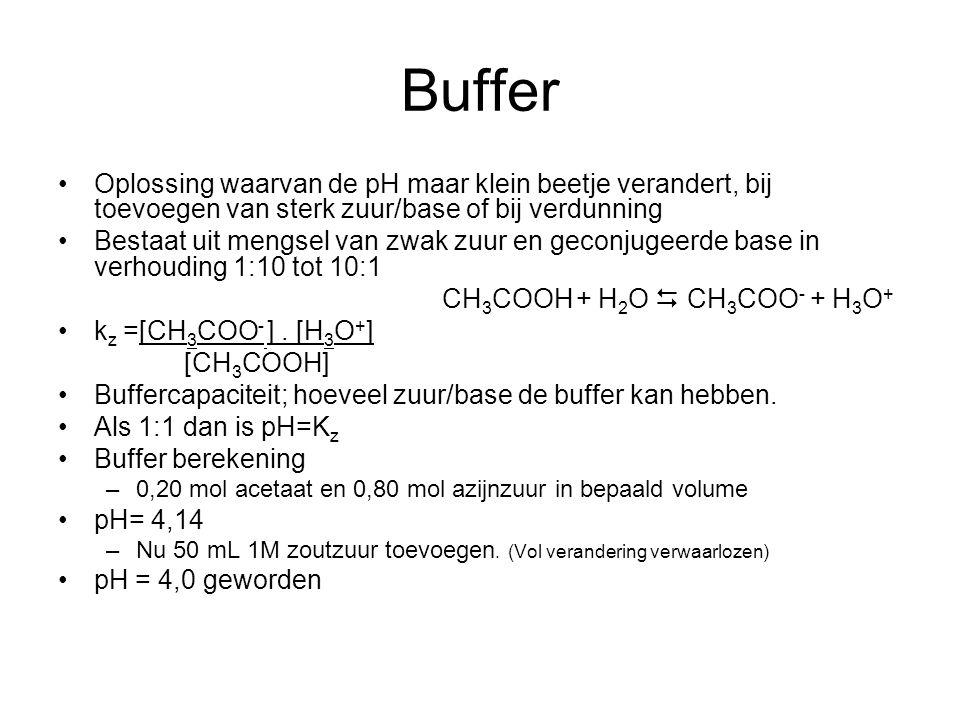 Buffer Oplossing waarvan de pH maar klein beetje verandert, bij toevoegen van sterk zuur/base of bij verdunning.