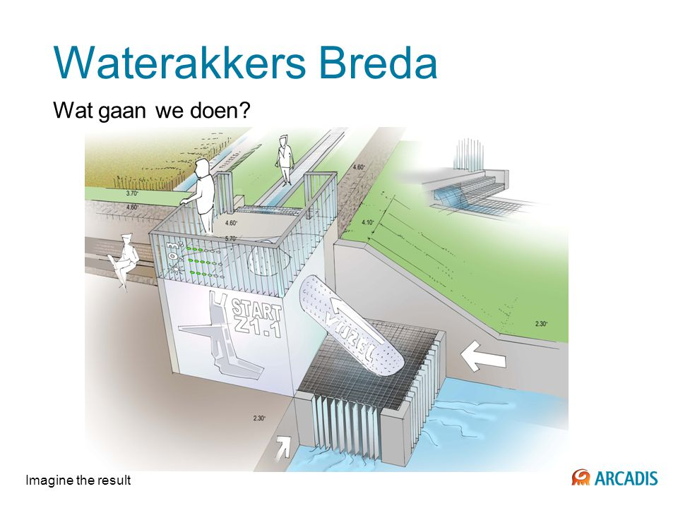 Waterakkers Breda Wat gaan we doen Imagine the result
