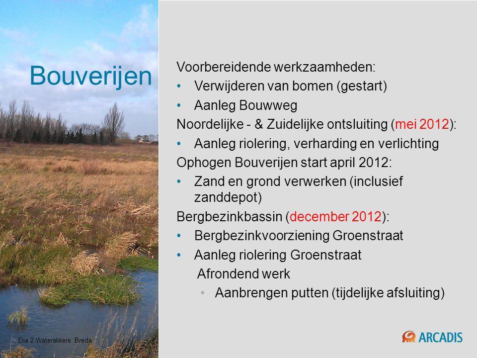 Bouverijen Voorbereidende werkzaamheden: