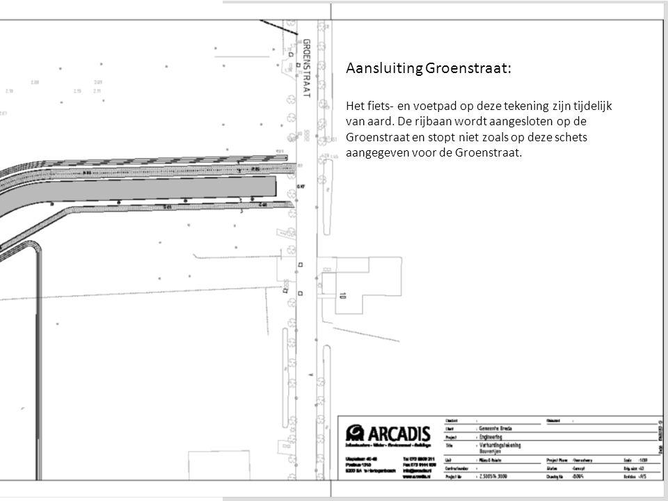 Aansluiting Groenstraat: