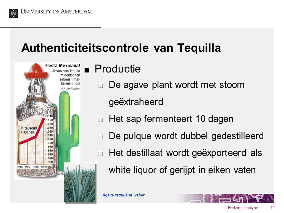 Authenticiteitscontrole van Tequilla