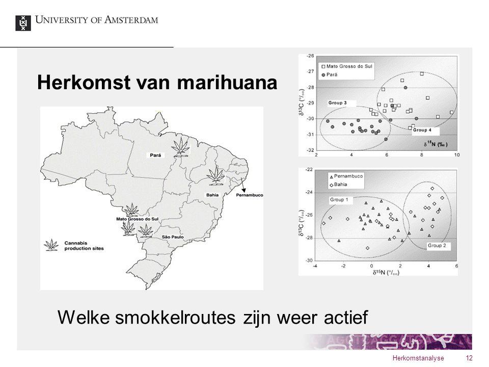 Herkomst van marihuana