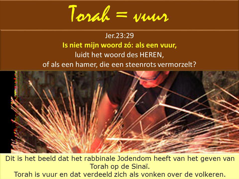 Torah = vuur Jer.23:29 Is niet mijn woord zó: als een vuur,