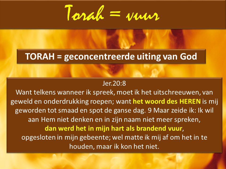 TORAH = geconcentreerde uiting van God