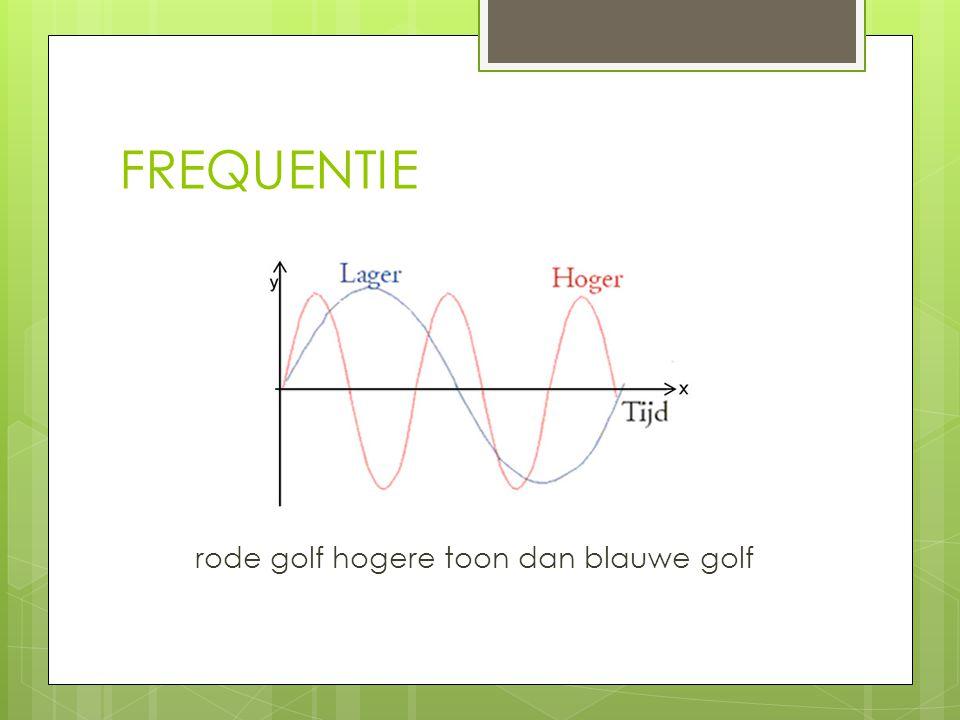 FREQUENTIE rode golf hogere toon dan blauwe golf