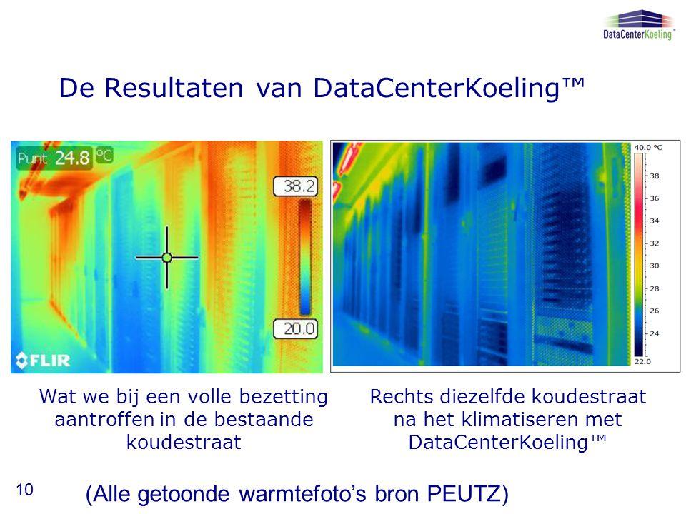 De Resultaten van DataCenterKoeling™