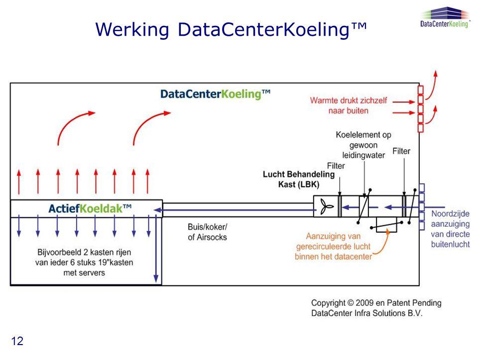 Werking DataCenterKoeling™