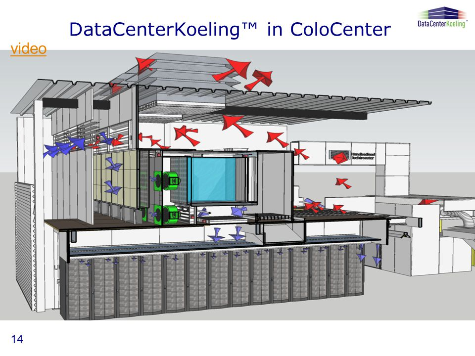 DataCenterKoeling™ in ColoCenter