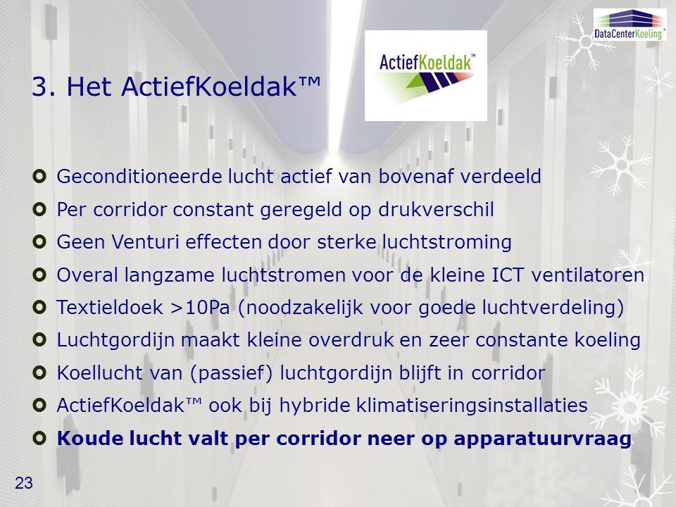 3. Het ActiefKoeldak™ Geconditioneerde lucht actief van bovenaf verdeeld. Per corridor constant geregeld op drukverschil.