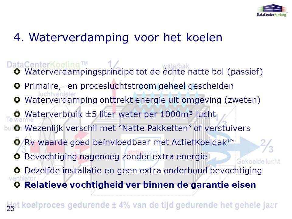4. Waterverdamping voor het koelen