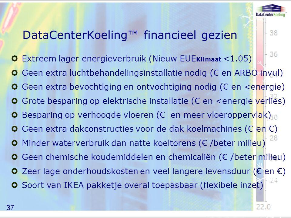 DataCenterKoeling™ financieel gezien