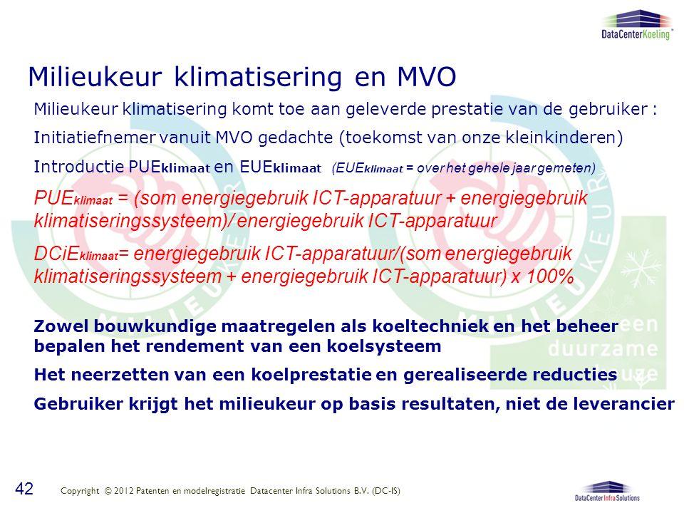 Milieukeur klimatisering en MVO