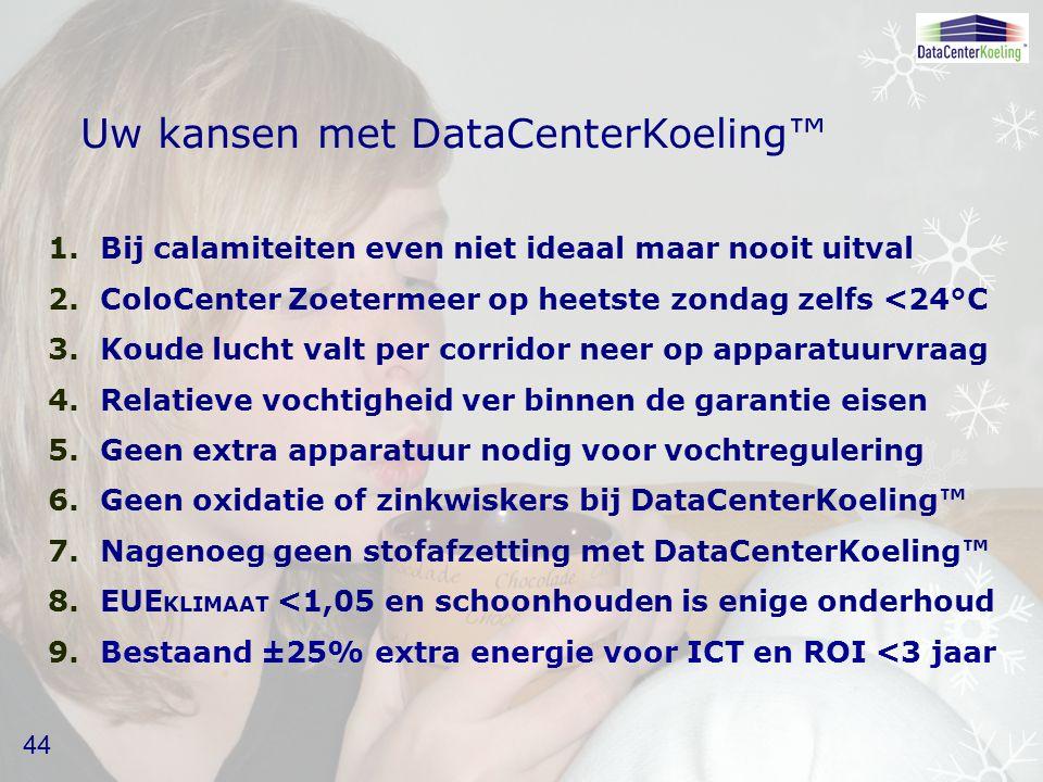 Uw kansen met DataCenterKoeling™