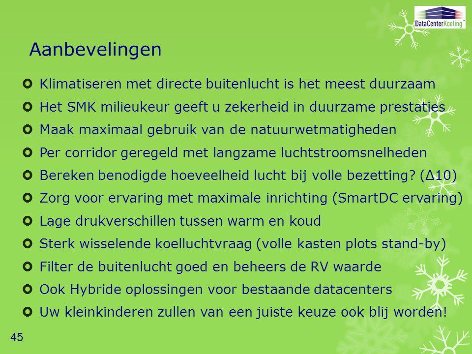 Aanbevelingen Klimatiseren met directe buitenlucht is het meest duurzaam. Het SMK milieukeur geeft u zekerheid in duurzame prestaties.