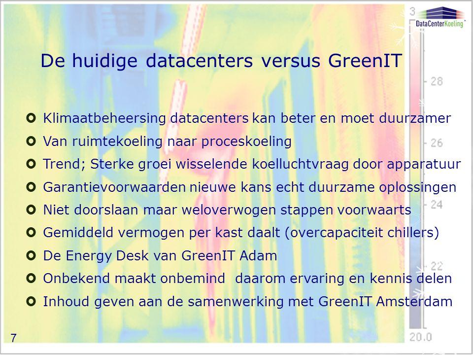De huidige datacenters versus GreenIT