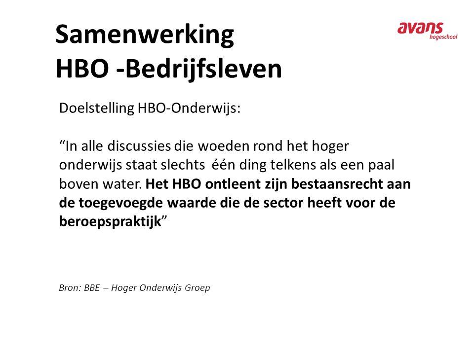 Samenwerking HBO -Bedrijfsleven