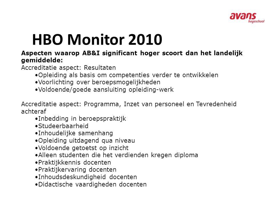 HBO Monitor 2010 Aspecten waarop AB&I significant hoger scoort dan het landelijk gemiddelde: Accreditatie aspect: Resultaten.