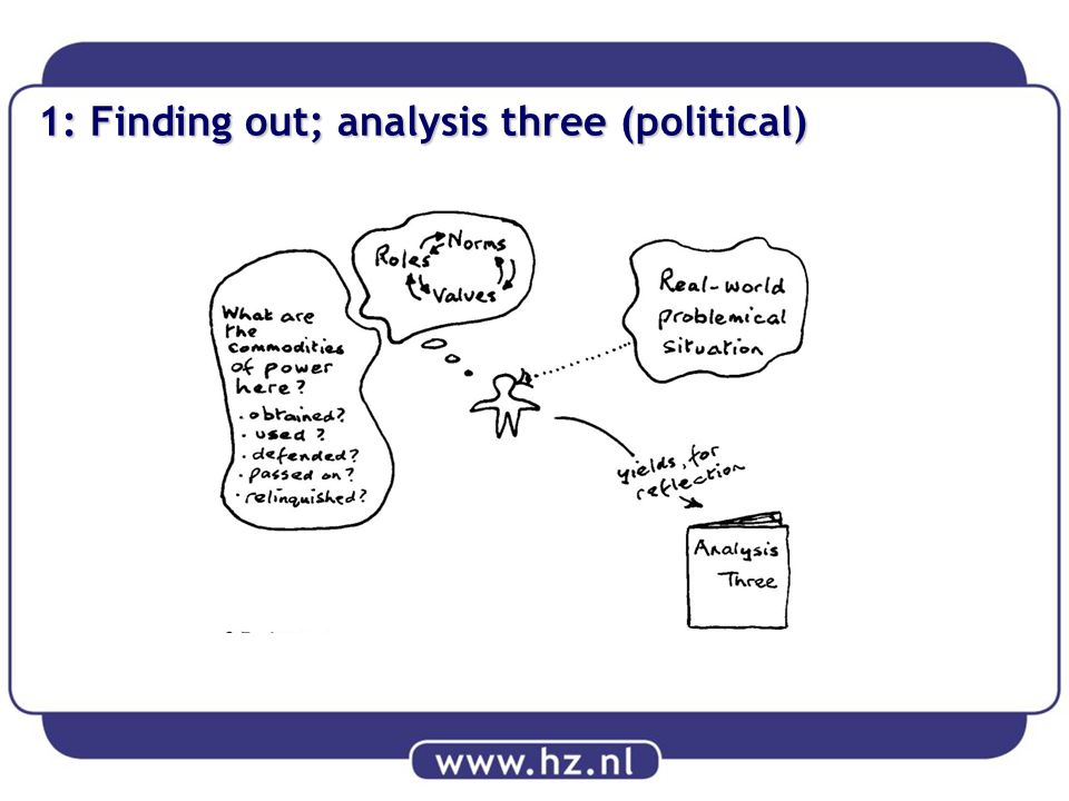 1: Finding out; analysis three (political)