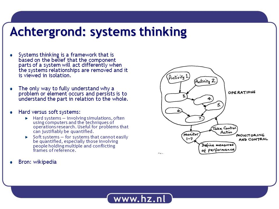 Achtergrond: systems thinking