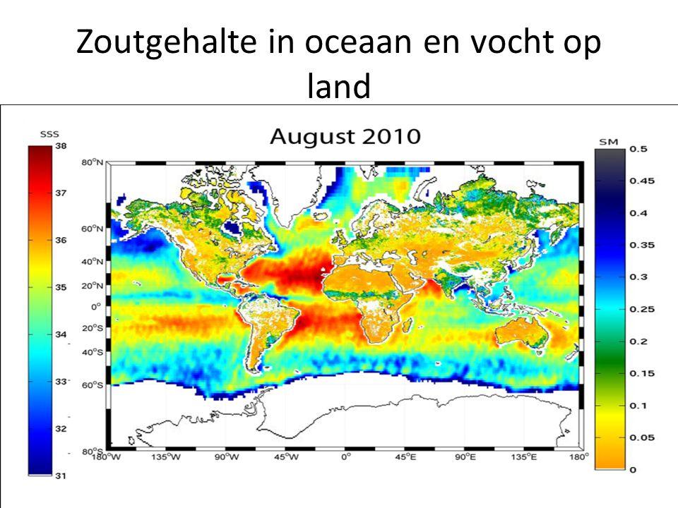 Zoutgehalte in oceaan en vocht op land