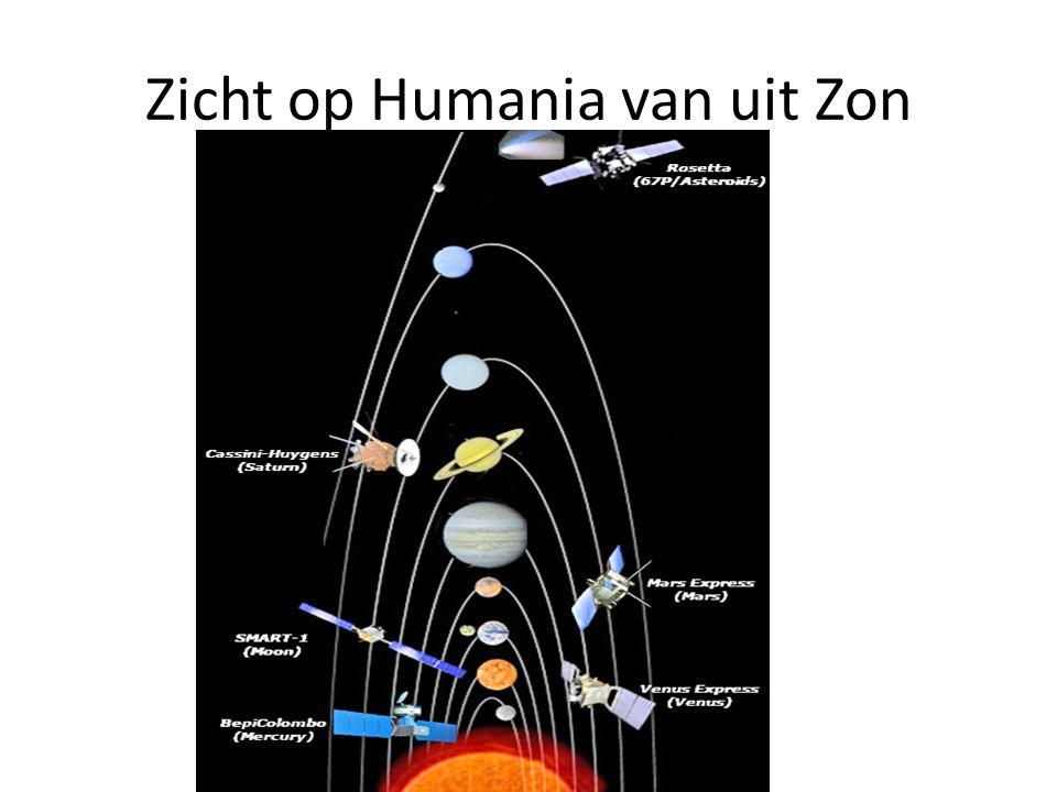 Zicht op Humania van uit Zon