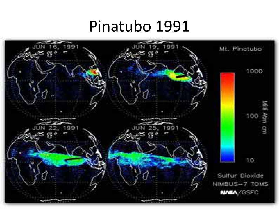 Pinatubo 1991 As en zwavelwaterstof trekt rond de wereld: wereld temperatuur: halve graad C lager
