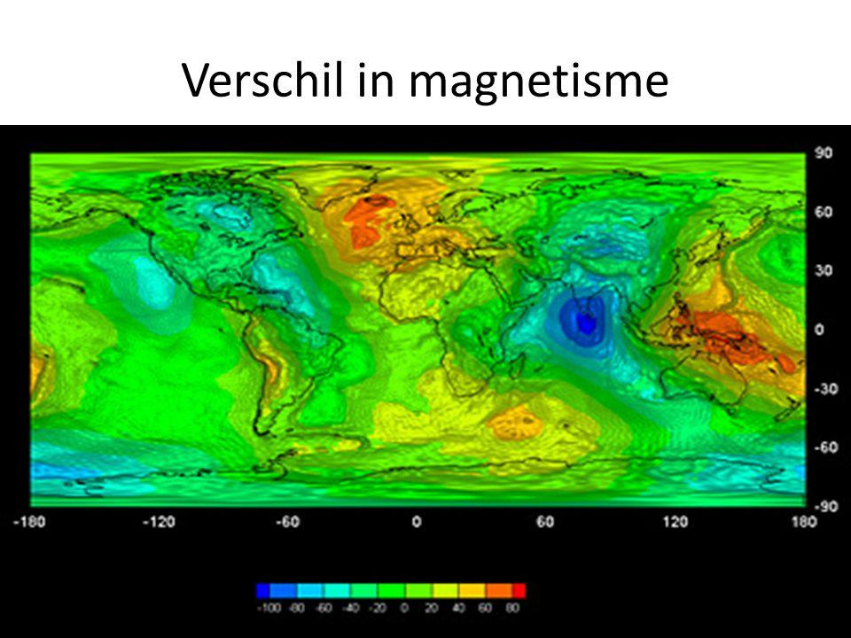 Verschil in magnetisme