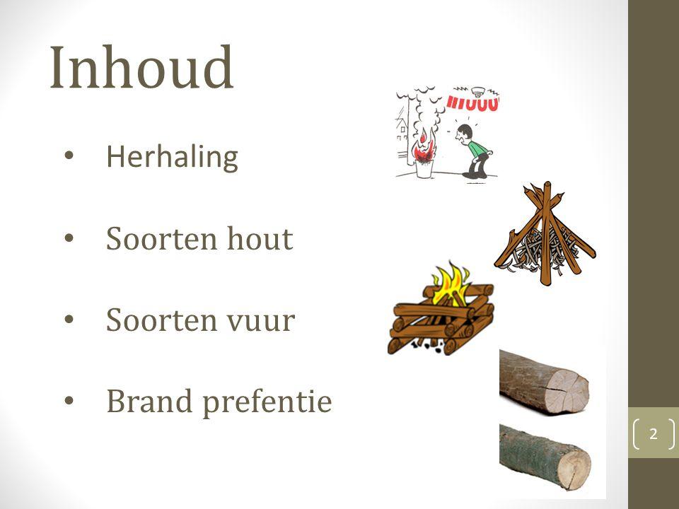 Inhoud Herhaling Soorten hout Soorten vuur Brand prefentie