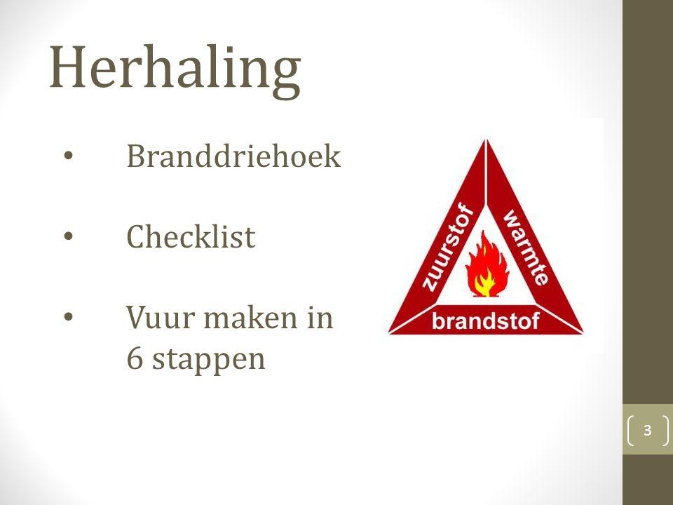 Herhaling Branddriehoek Checklist Vuur maken in 6 stappen