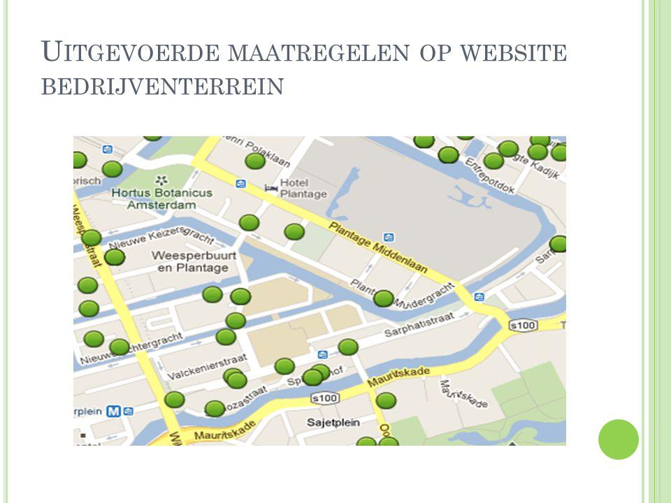 Uitgevoerde maatregelen op website bedrijventerrein