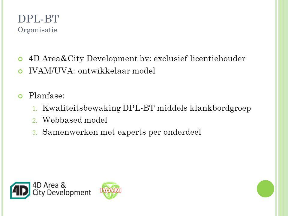 DPL-BT Organisatie 4D Area&City Development bv: exclusief licentiehouder. IVAM/UVA: ontwikkelaar model.