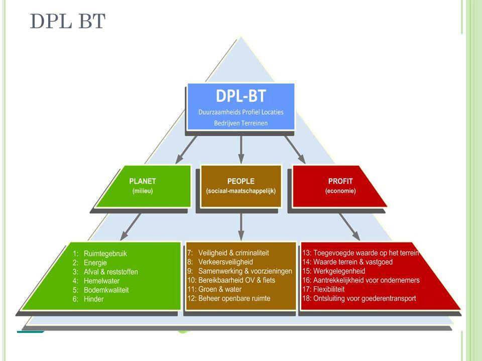 DPL BT 3 hoofdgroepen / 18 aspecten