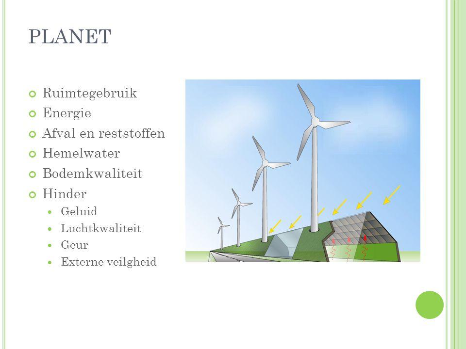 PLANET Ruimtegebruik Energie Afval en reststoffen Hemelwater