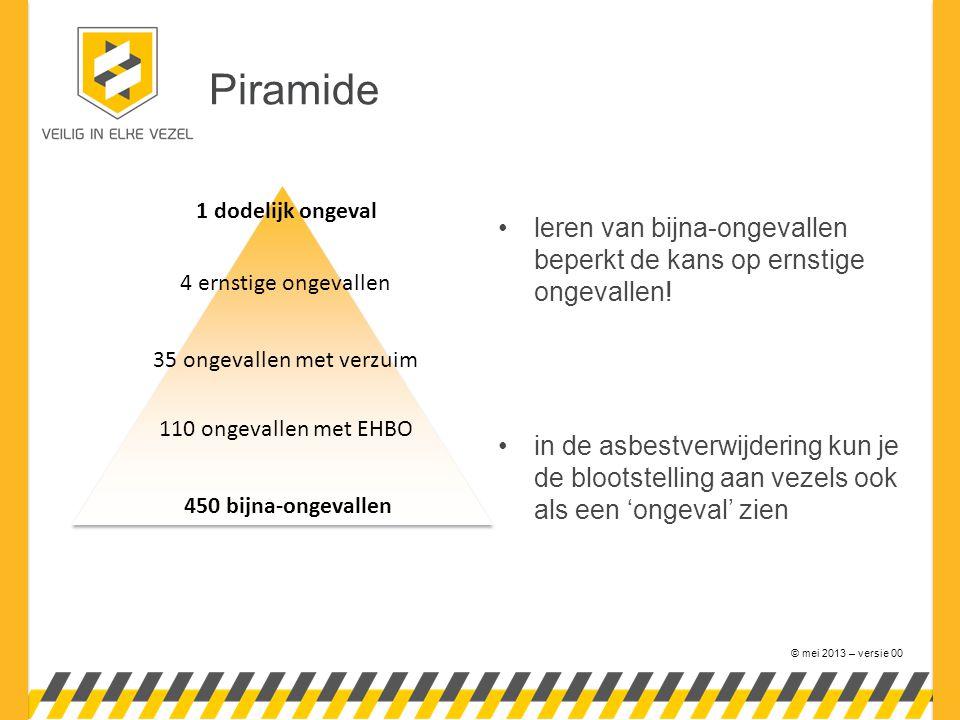 Piramide leren van bijna-ongevallen beperkt de kans op ernstige ongevallen!