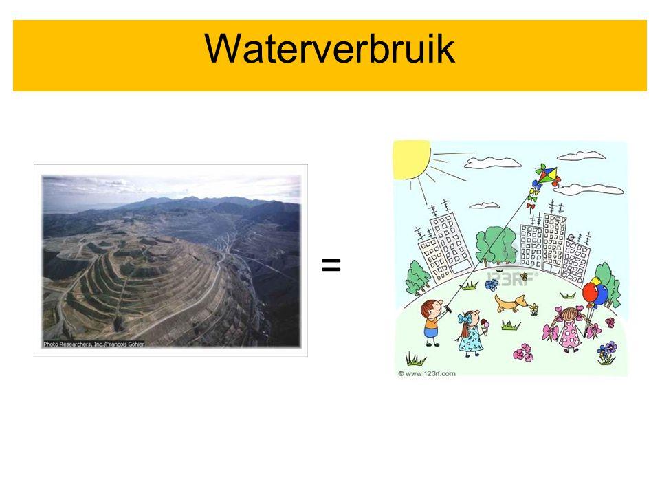 = Waterverbruik Gebruik van water 09/07/12 09/07/12