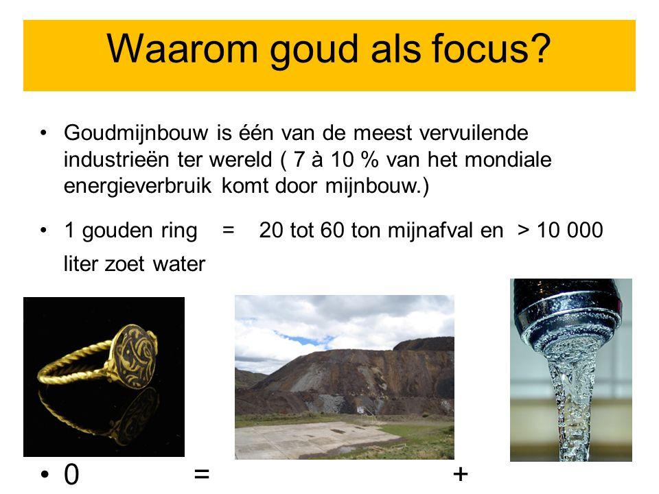 Waarom goud als focus Focus op goudmijnbouw 0 = +
