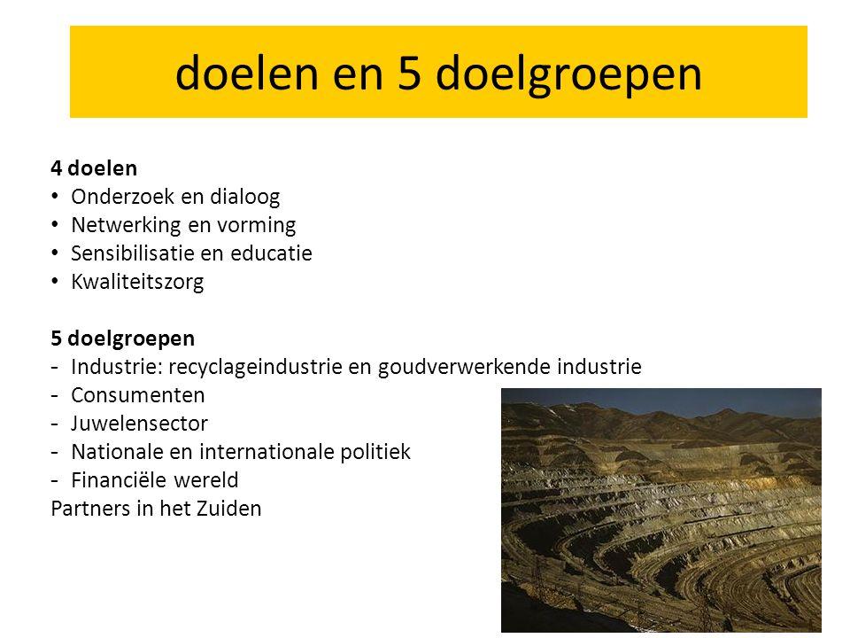 doelen en 5 doelgroepen 4 doelen Onderzoek en dialoog